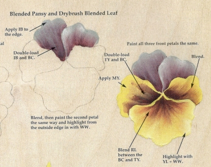 The Blended Pansy